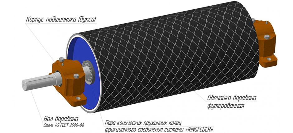 Схема барабана футерованного